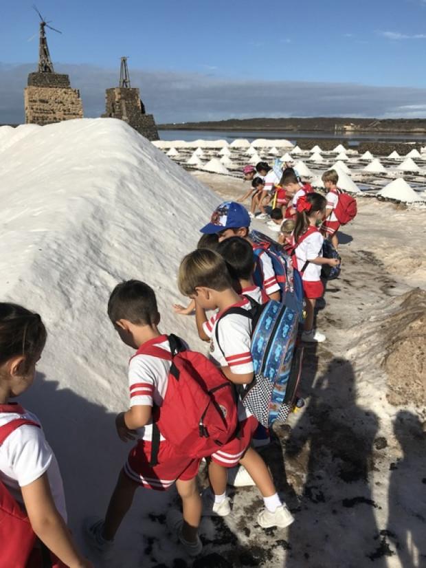 Excursión Salinas de Janubio
